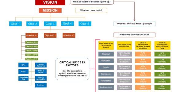 Silver Bullet Risk - BLOG - ERM - Enterprise risk management - ROI Vision