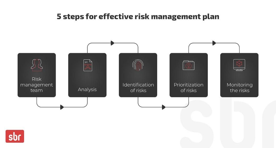 Silver Bullet Risk - BLOG - Upravljanje tveganj