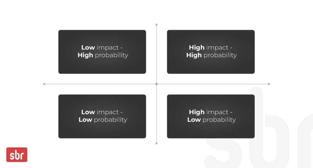 Silver Bullet Risk - BLOG - ERM - Enterprise risk management
